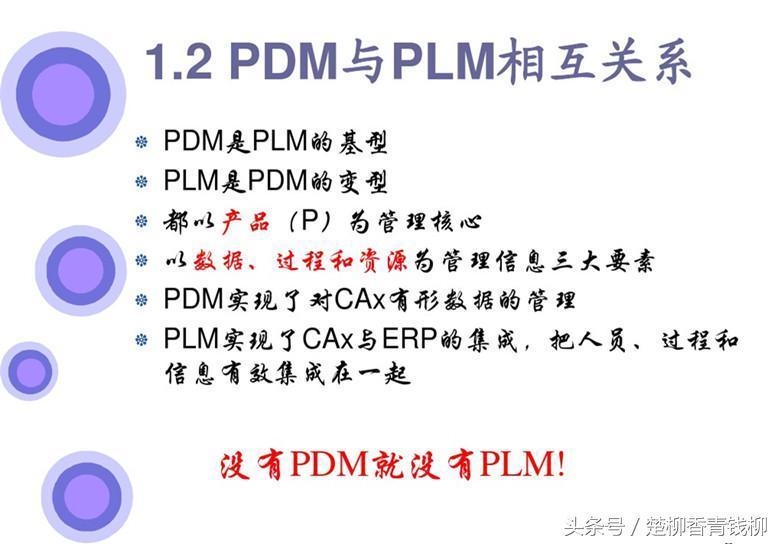 plm是什么意思(企业为什么需要PDM/PLM)