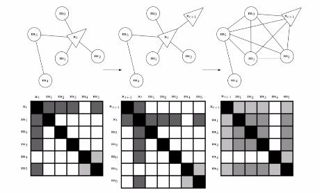 从零手写VIO——(四)基于滑动窗口算法的 VIO 系统:可观性和一致性(下)滑动窗口算法插图(22)