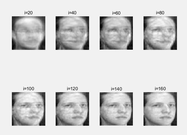 使用不同的人脸进行重构