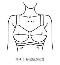 青瞳视觉—运动文胸防震性能测试系统
