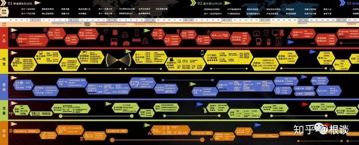 看跨境电商行业图谱聊全局思维-根谈-独立站增长黑客 跨境营销自媒体