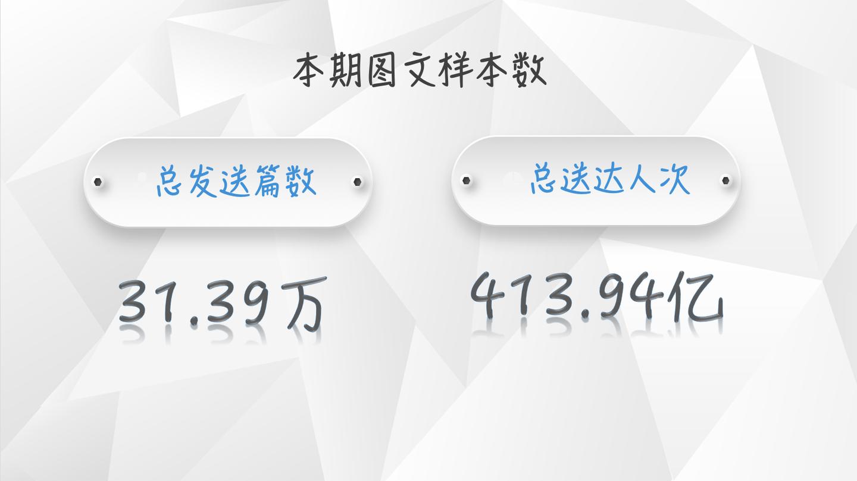 【独家】2018年第3季度微信公众号图文群发数据报告插图