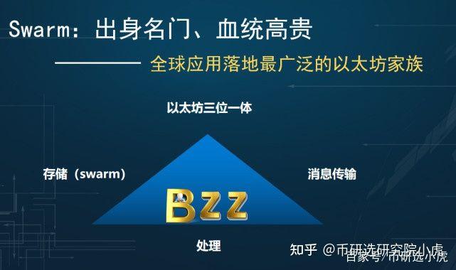 BZZ项目来了,你相信光吗?