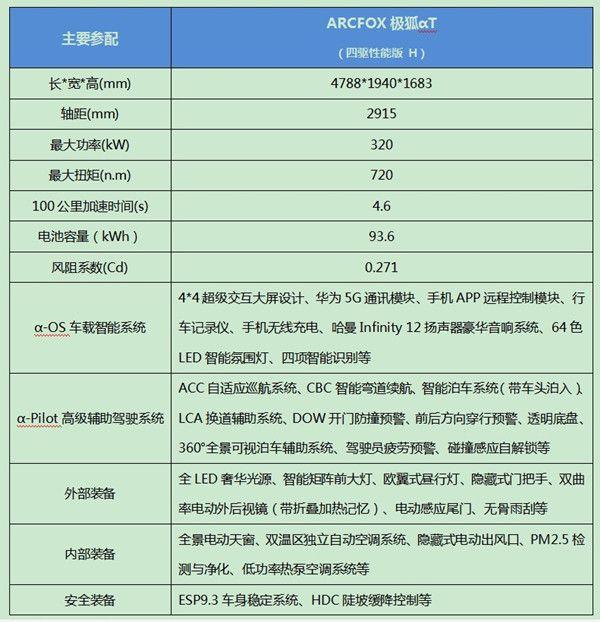 "ARCFOX极狐探索之旅 阿尔法T行遍""人间天堂""苏州"