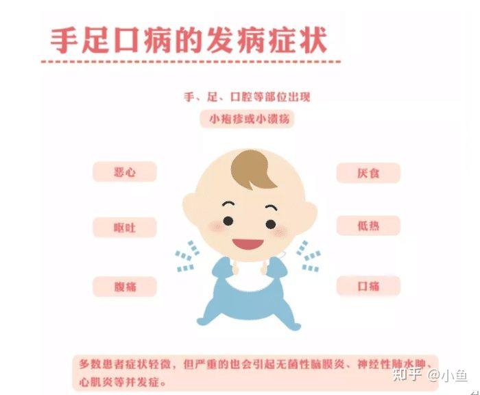口 写真 手足 病 症状 手足口病【疾患解説編】 気をつけておきたい季節の疾患【8】