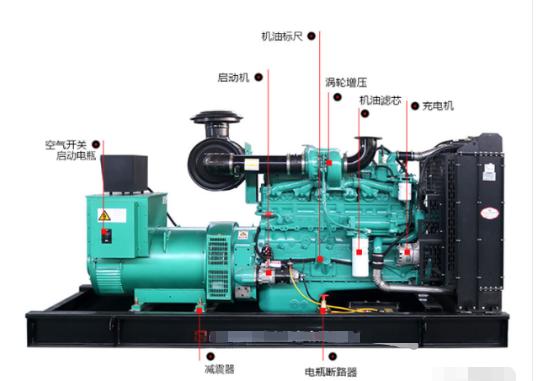 柴油发电机组系统组成部件图解说明