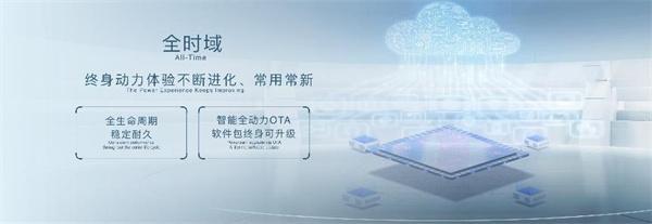 """重庆车展现场直击:让新能源汽车""""鲸""""力十足  长安发布蓝鲸iDD混动系统。"""