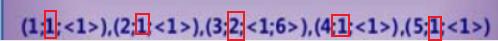 腾讯面试: 百度搜索为什么那么快?