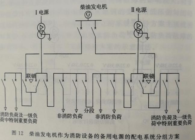 消防备电发电机安装图例-柴油发电机消防设备备用电源配电系统分组方案
