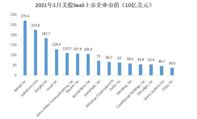 Samton作价最高4.86亿元加入新纽科技(09600),SaaS+金融IT双概念成就市场黑马?