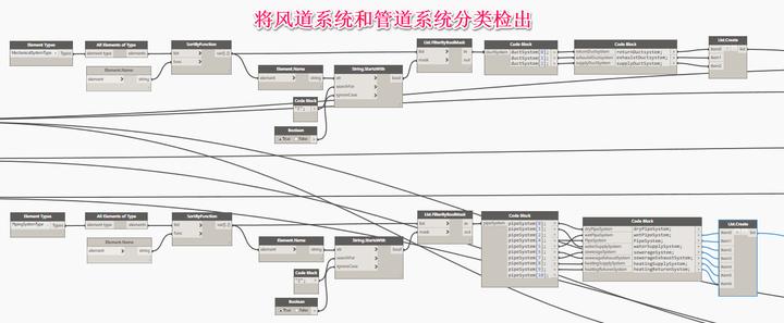 如何使用Dynamo创建机电项目模板(一)插图(4)