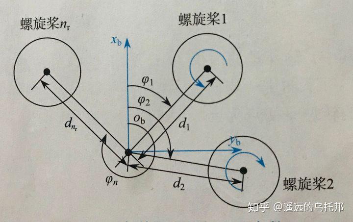 系统辨识专题(二)——多旋翼飞行器建模插图(18)