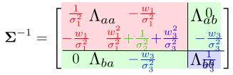 从零手写VIO——(四)基于滑动窗口算法的 VIO 系统:可观性和一致性(上)舒尔补插图(98)