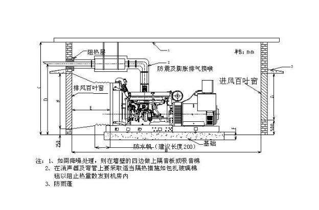 柴油发电机组的机房安装图-发电机房图纸