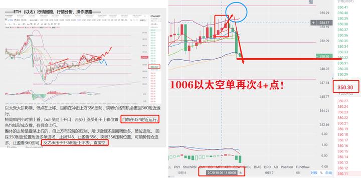 文博谈币:行情分析-10.12-冲高回踩再冲高 这样的趋势才是最好的