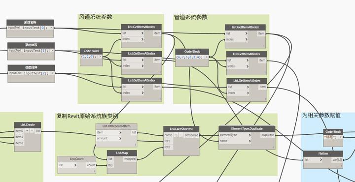 如何使用Dynamo创建机电项目模板(一)插图(5)