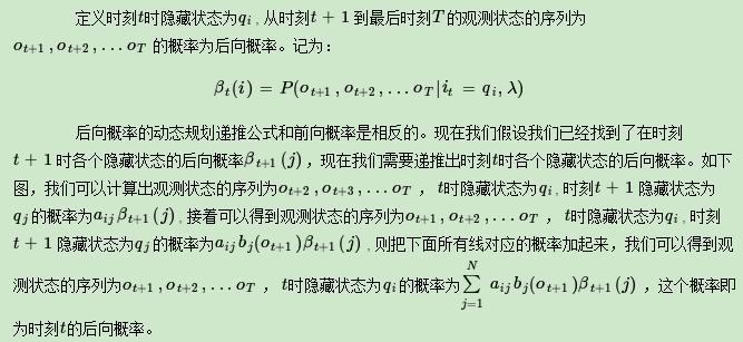 隐马尔可夫模型HMM插图60