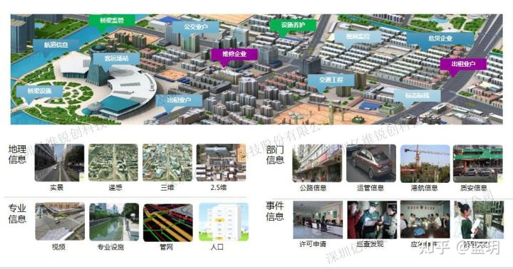 """""""四好农村路""""智慧路长综合管理平台总体设计方案"""