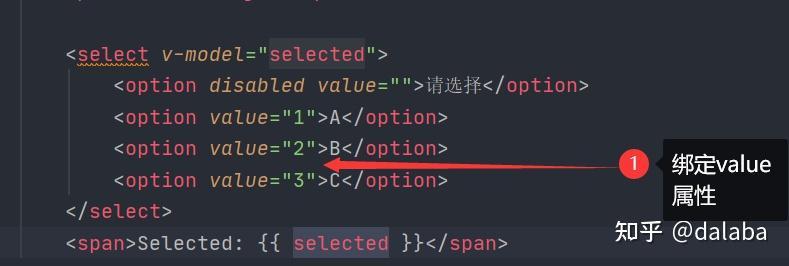 vue-model下拉框框绑定.png