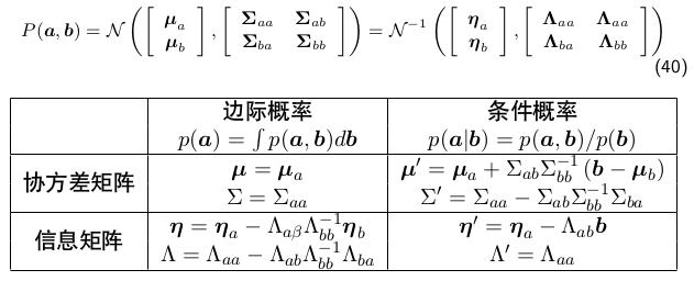 从零手写VIO——(四)基于滑动窗口算法的 VIO 系统:可观性和一致性(上)舒尔补插图(102)