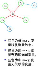 从零手写VIO——(四)基于滑动窗口算法的 VIO 系统:可观性和一致性(下)滑动窗口算法插图(32)
