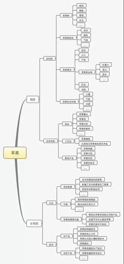 运营方案范文(如何写好一份运营方案)