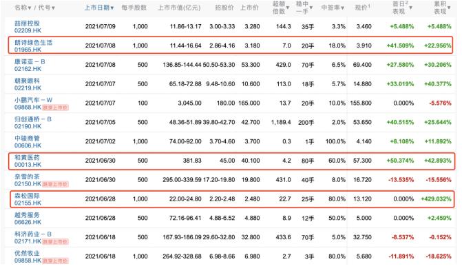"""优趣汇(2177.HK)明起挂牌,多重投资概念交汇及估值差距提供""""上车""""机会"""