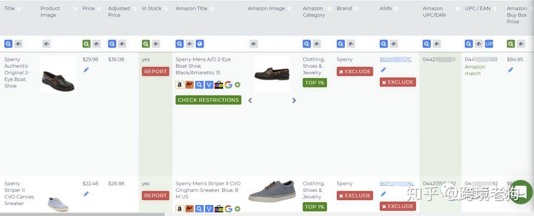 在亚马逊开始销售,到底要花多少钱?- 如何使用5000元开启你的跨境电商百万年薪之旅!