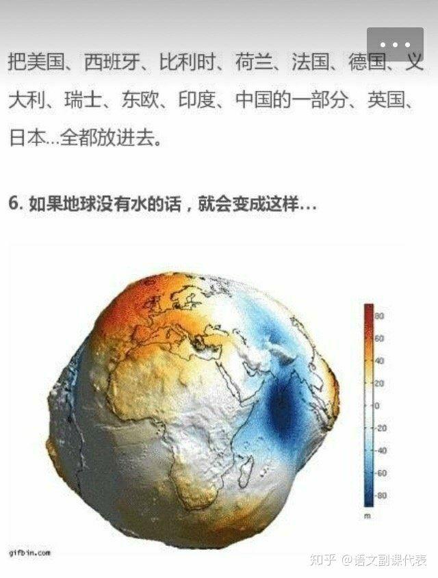 地球到底是什么形状?真是一个梨么?