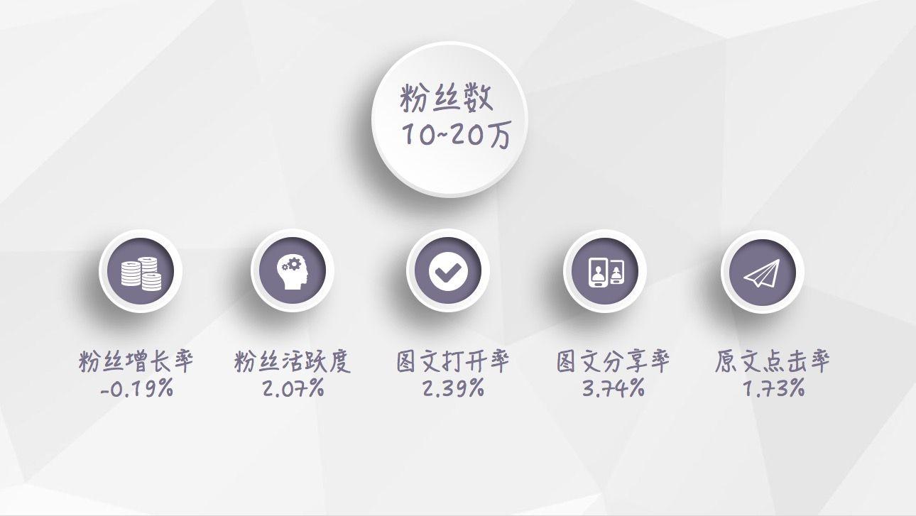 【最新】2018年1月微信公众号等级数据报告插图(3)