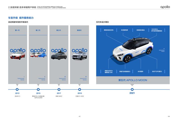 【免费下载】行无止境-2021百度自动驾驶出行服务半年报告-20210903