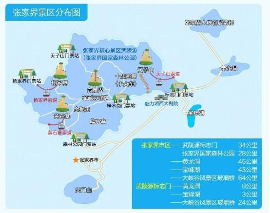 张家界旅游景点全景图