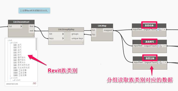 如何使用Dynamo创建机电项目模板(一)插图(2)