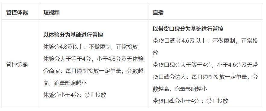 千川广告投放介绍,(淘宝直通车top20万词表怎么下载?),咨询合作找哪里
