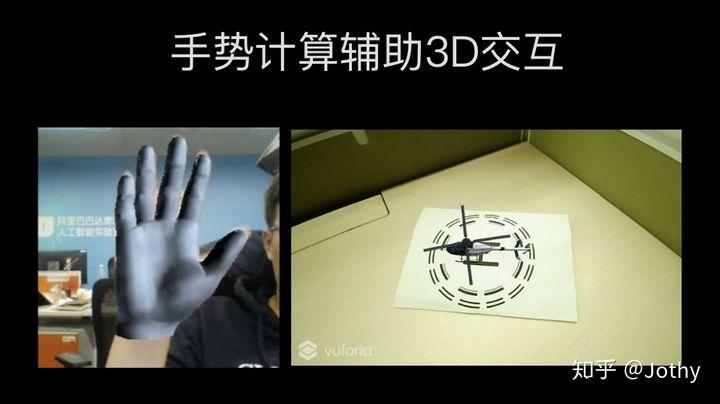 手势计算辅助 3D 交互