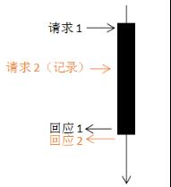 Unity3D热更新LuaFramework入门实战(2)——资源热更新 Unity3D教程 第15张