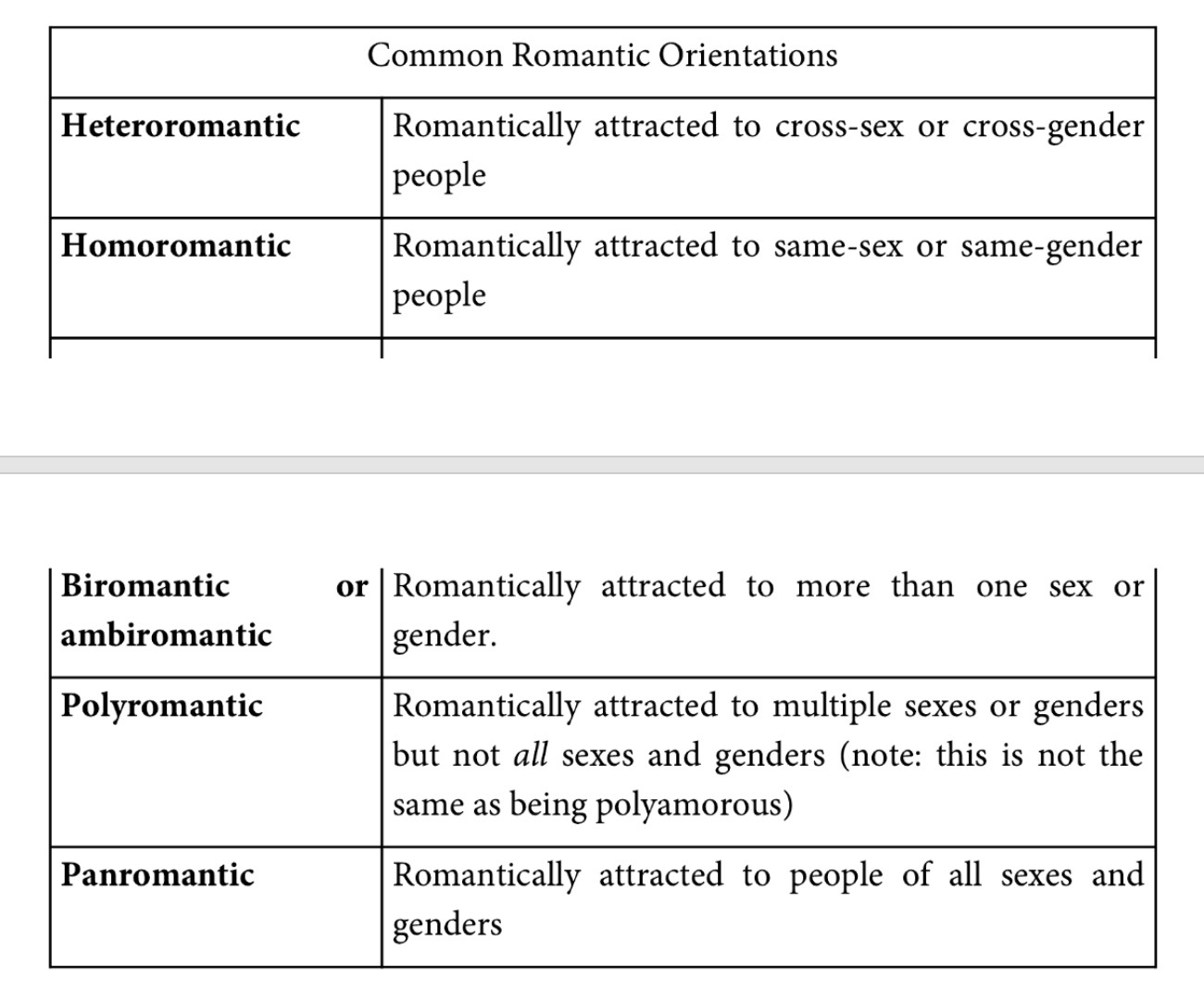 lithromantic测试问卷 lithromantic百度百科