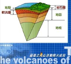 为什么海拔越高地壳越厚?