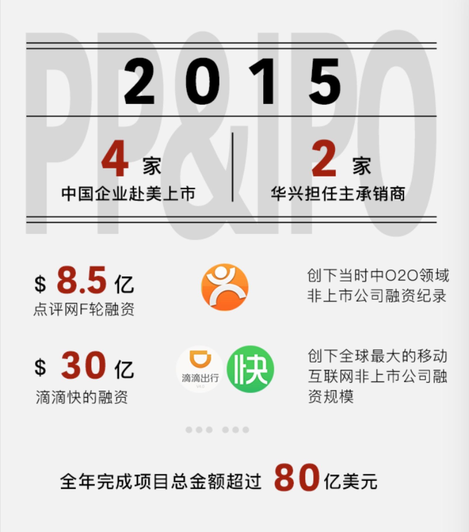 箭叩2016 | 华兴资本年度盘点