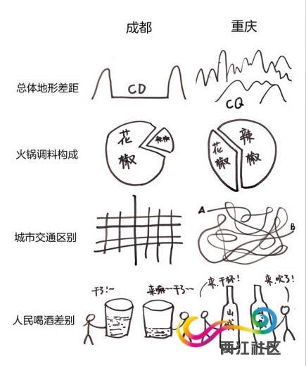 山东博物馆是谁写的_重庆有哪些值得一看的博物馆? - 知乎