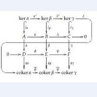 数学系の生活札记