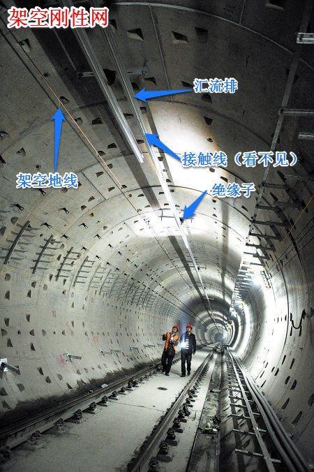 轨道交通的供电方式采用第三轨或接触网的优劣是什么?