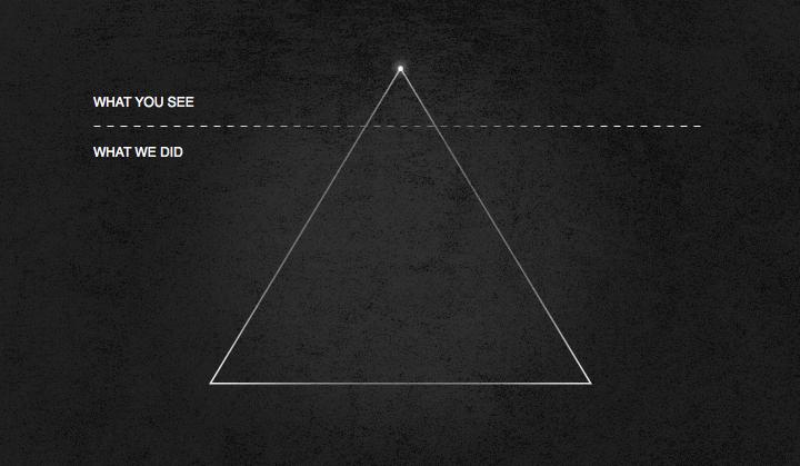 IA #0 隐性设计 - 信息架构