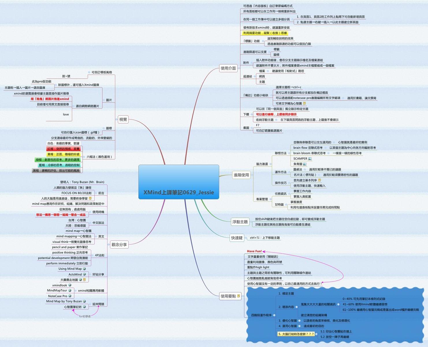 1, 看思維導圖 http://www.xmind.圖片