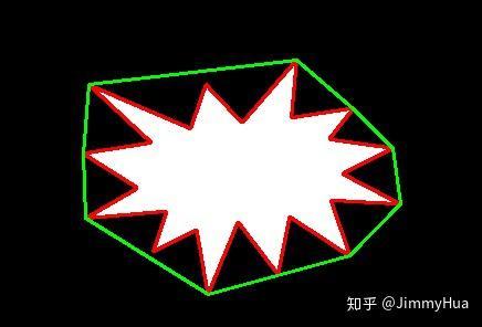 OpenCV图像处理-轮廓和轮廓特征- 知乎
