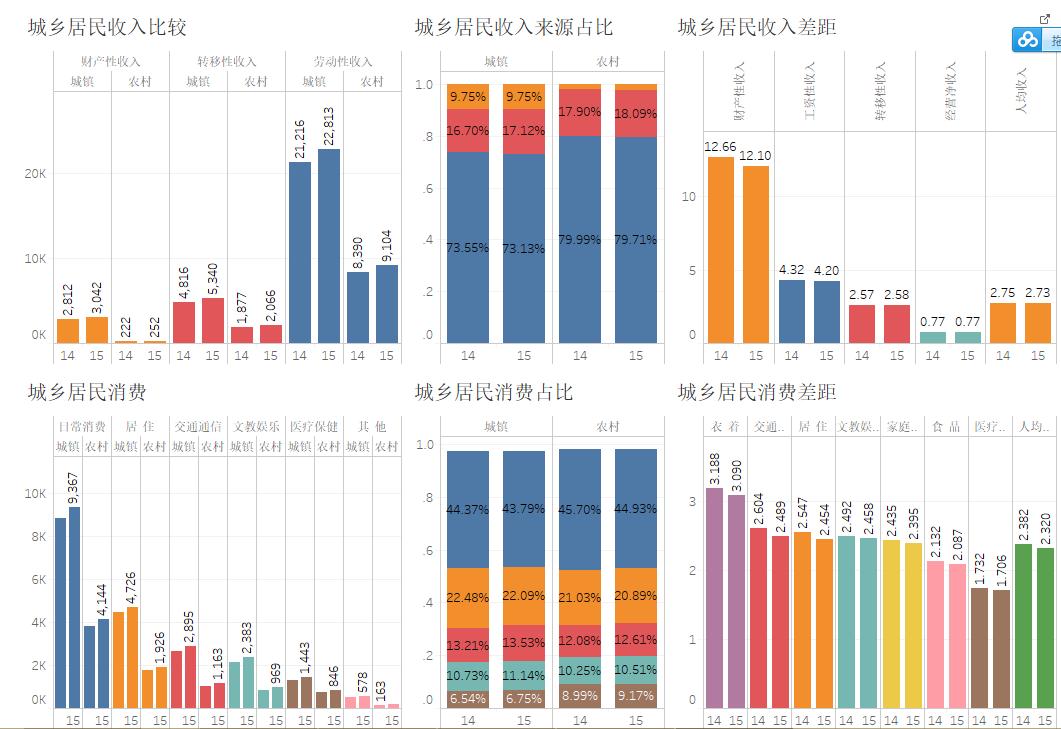 人均产值_产值报表样表图片