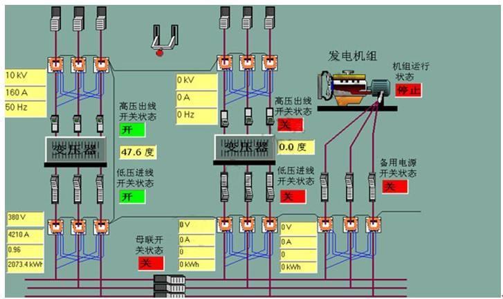 建筑电气供配电系统_建筑供配电系统详解,纯知识!果断收藏 - 知乎