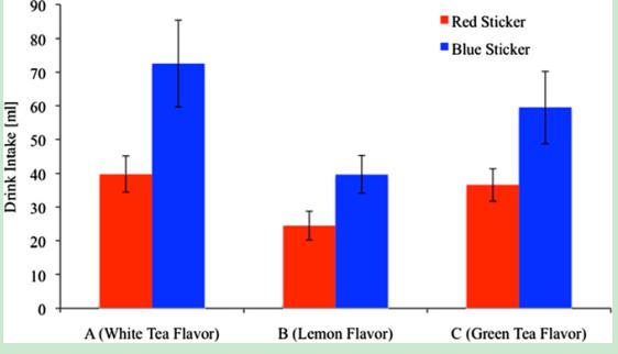 颜色对人的食欲有影响吗?