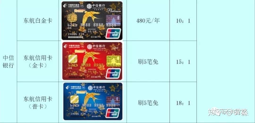 工商银行卡免年费_经常坐飞机,东航,办哪个信用卡比较合适? - 知乎