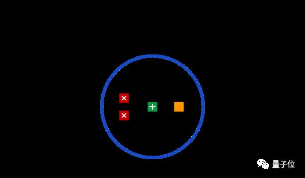从基本原理到梯度下降,小白都能看懂的神经网络教程